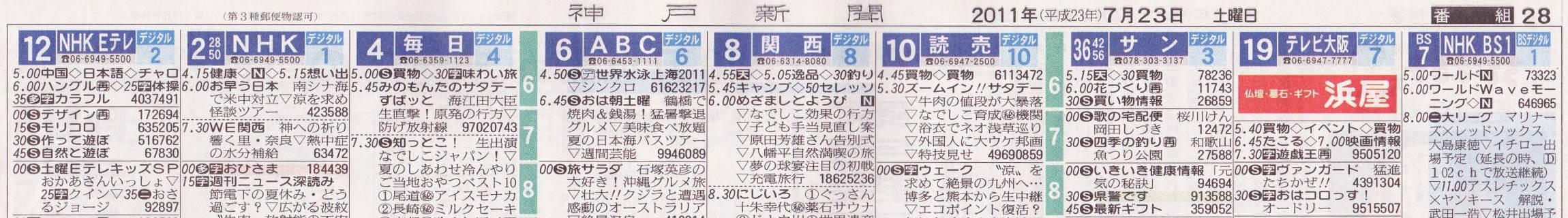 大阪 テレビ 欄